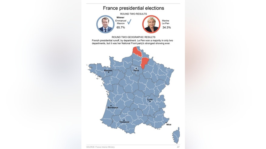 Graphic shows the geographic results for round two of France's 2017 presidential elections; 3c x 7 1/2 inches; 146 mm x 190 mm;