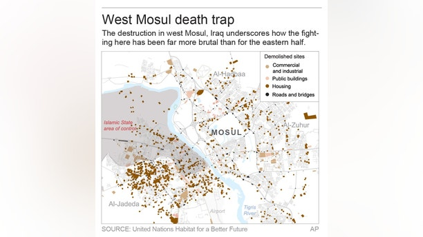 Western Mosul is a far tougher battleground