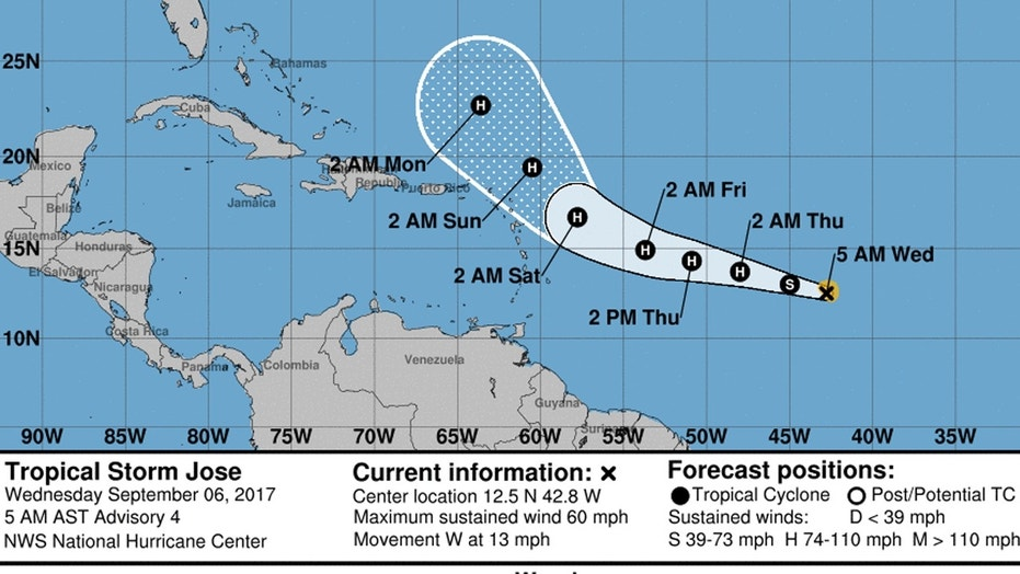 The forecast track of Tropical Storm Jose.