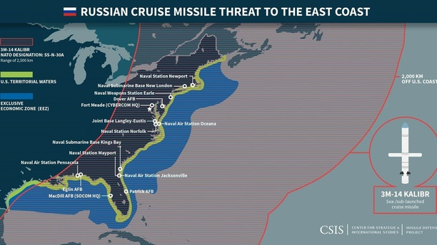 Russia Missile Map