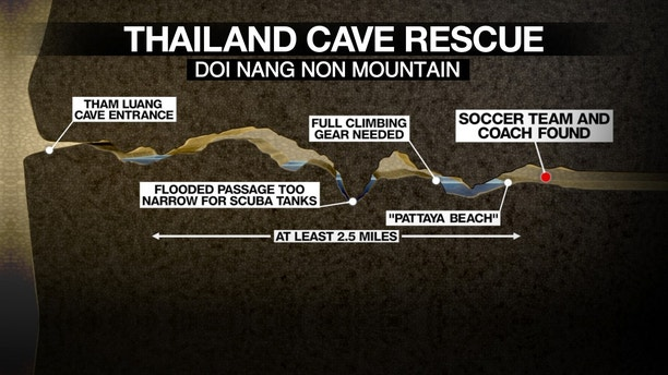 Entire Thai soccer team, coach freed from cave after daring rescue, Navy says – Trending Stuff