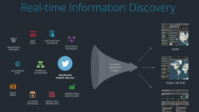 Dataminr raises $130M in new funding