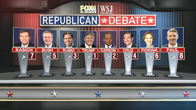 FBN's Lou Dobbs on the GOP candidate lineup for the debates on FOX Business Network on November 10th.