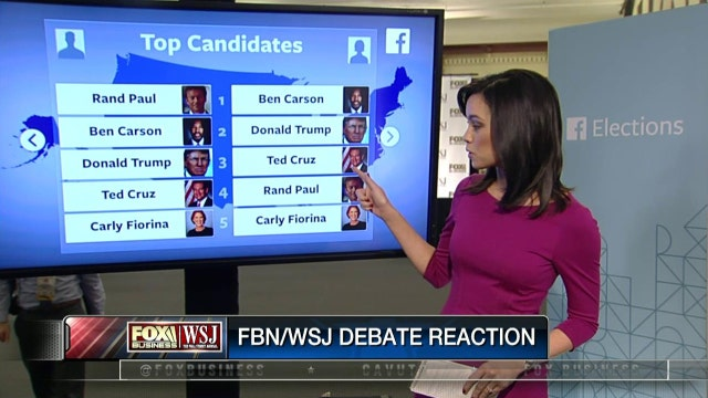 FBN's Jo Ling Kent on what is trending on Facebook following the FBN/WSJ GOP debate.