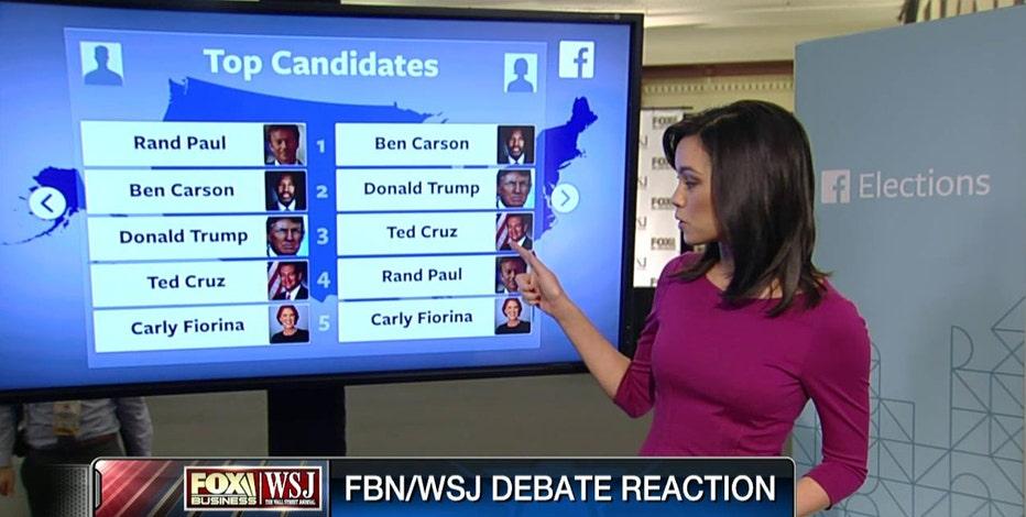 FBN's Jo Ling Kent on what is trending on Facebook following the FBN/WSJ GOP debate.