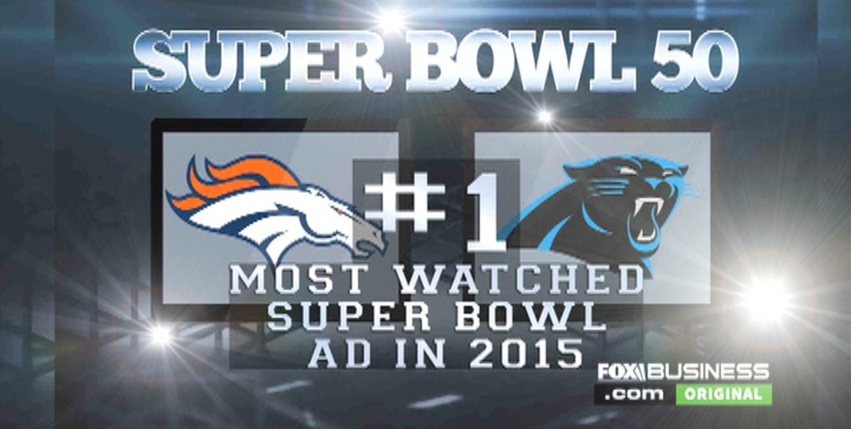FOXBusiness.com's Serena Elavia breaks down what to expect from the 2016 Super Bowl ads.