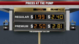 How oil prices impact the markets