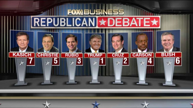 What to expect from the FBN GOP debate