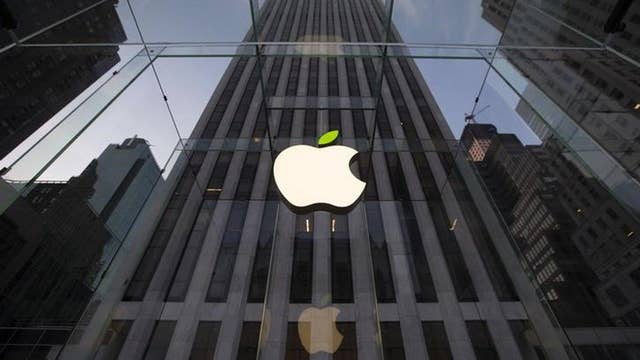 Time to buy Apple shares?