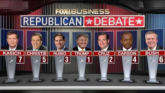 FBN announces GOP debate lineups