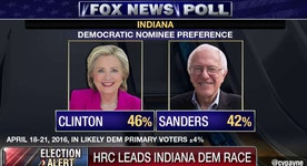 Clinton holds slim lead over Sanders in Indiana