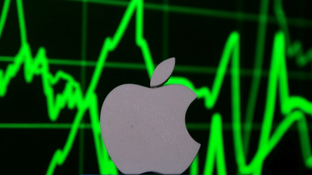 Is Apple a buy?