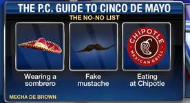 The PC guide to celebrating Cinco de Mayo