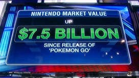 Pokemon adds $7.5B to Nintendo's market value
