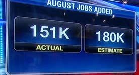 What August jobs report means for the Fed