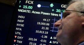 Markets headed for pullback?