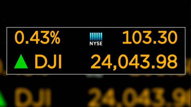 Dow hits 24k: Where do markets go from here?