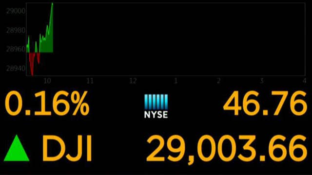 Dow hits 29K for the first time ever