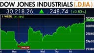 Dow Jones, S&P 500 and Nasdaq end week with new record closes