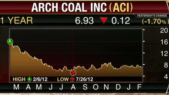 Arch Coal Loss Deeper than Expected, NYSE Euronext Tops Estimates