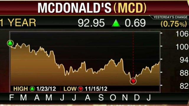 Earnings HQ: FBN's Diane Macedo breaks down MCD's fourth-quarter earnings report.