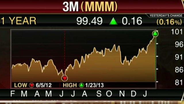 Earnings HQ: FBN's Diane Macedo breaks down MMM's fourth-quarter earnings report.