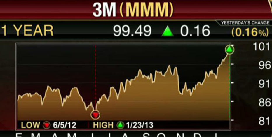 Earnings HQ: FBN's Diane Macedo breaks down MMM's fourth-quarter earnings report.