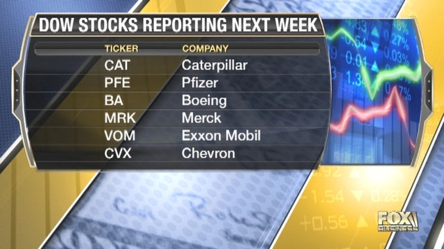 From jobs numbers to earnings to GDP to an FOMC meeting, a lot is going on next week. Christina Scotti reports.