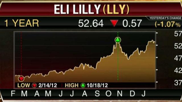 FBN's Diane Macedo breaks down Eli Lilly earnings.