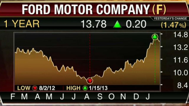 FBN's Diane Macedo breaks down Ford's earnings.