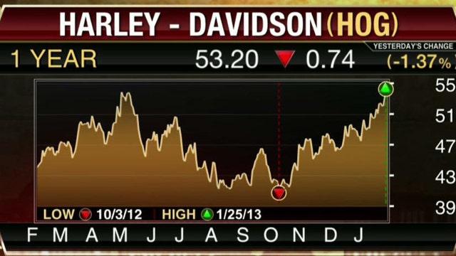 FBN's Diane Macedo breaks down Pfizer and Harley-Davidson's 4Q earnings.