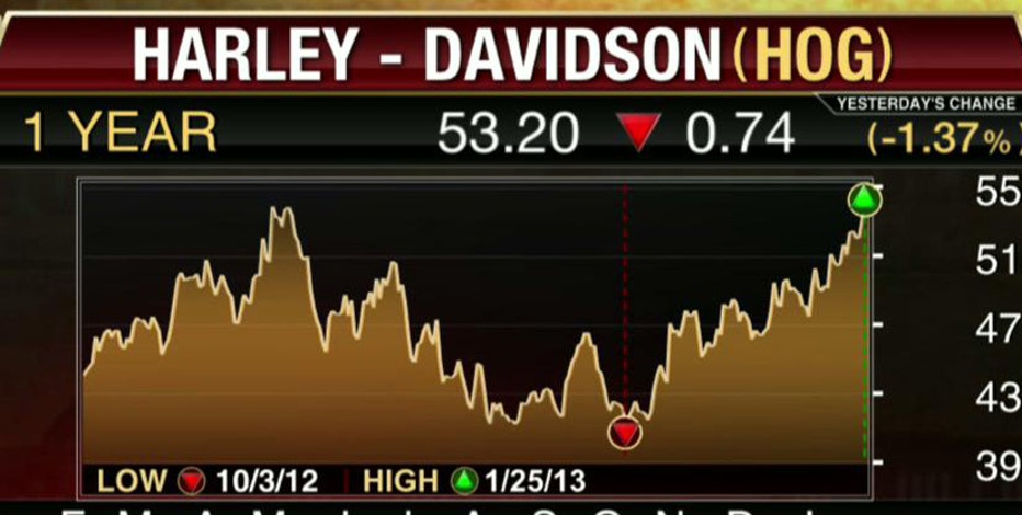 FBN's Diane Macedo breaks down Pfizer and Harley-Davidson's 4Q earnings.
