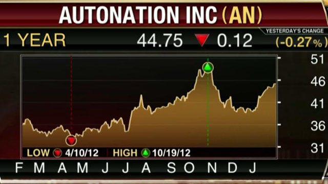 Earnings HQ: FBN's Diane Macedo breaks down AN's fourth-quarter earnings report.