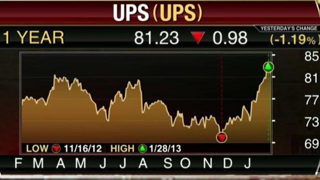 Earnings HQ: FBN's Diane Macedo breaks down UPS's fourth-quarter earnings report.