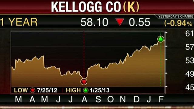 Earnings HQ: FBN's Diane Macedo breaks down K's fourth-quarter earnings report.