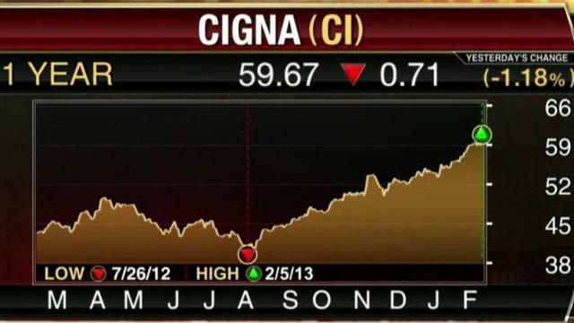 FBN's Diane Macedo breaks down Cigna's 4Q earnings.