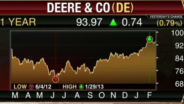 Earnings HQ: FBN's Diane Macedo breaks down DE's first-quarter earnings.