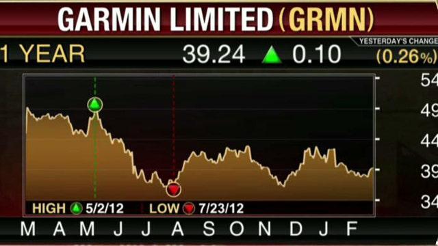Earnings HQ: FBN's Diane Macedo breaks down GRMN's fourth-quarter earnings report.