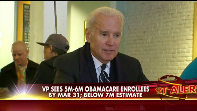 FNC's Neil Cavuto with FOXBusiness.com's Kate Rogers on Vice President Joe Biden confirming that ObamaCare won't hit its target enrollment numbers in year one of the Affordable Care Act.