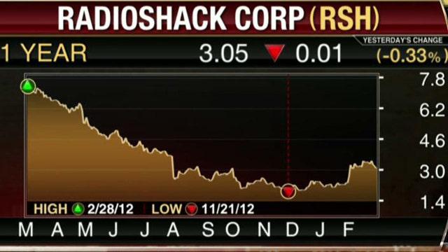 Earnings HQ: FBN's Diane Macedo breaks down RSH's fourth-quarter earnings report.