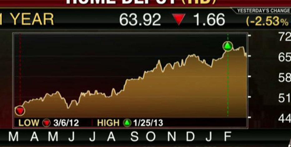 Earnings HQ: FBN's Diane Macedo breaks down HQ's fourth-quarter earnings report.