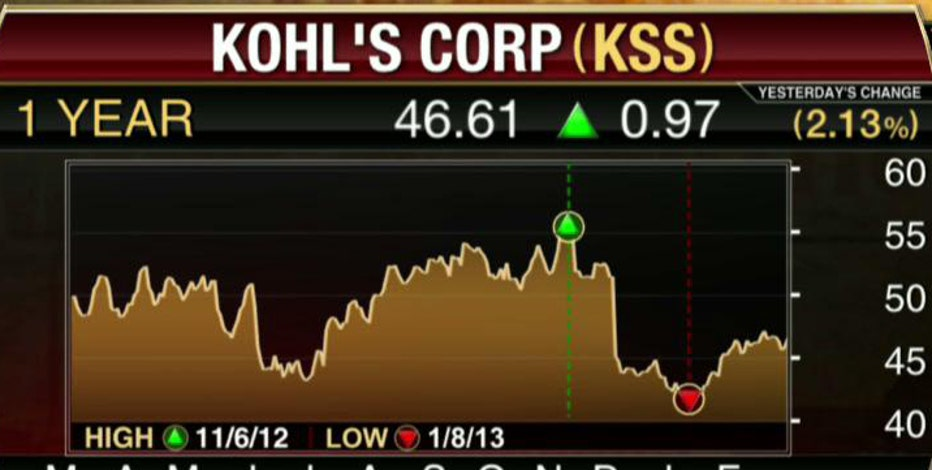 FBN's Diane Macedo breaks down earnings for Kohl's and Wendy's.