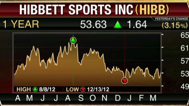 FBN's Diane Macedo breaks down Hibbett Sports earnings.