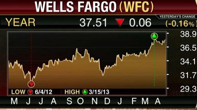 Earnings HQ: FBN's Diane Macedo breaks down WFC's first-quarter earnings report.
