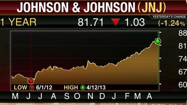 Earnings HQ: FBN's Diane Macedo breaks down JNJ's earnings report.
