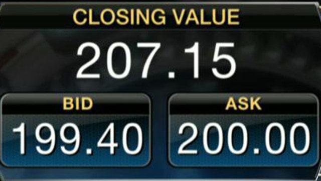 Earnings HQ: FBN's Dennis Kneale breaks down IBM's first-quarter earnings report.