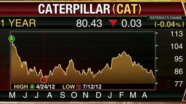 Earnings HQ: FBN's Diane Macedo breaks down CAT's first-quarter earnings report.
