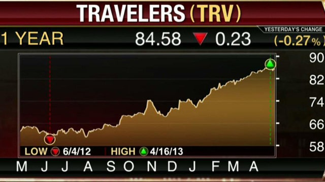 Earnings HQ: FBN's Diane Macedo breaks down TRV's first-quarter earnings report.