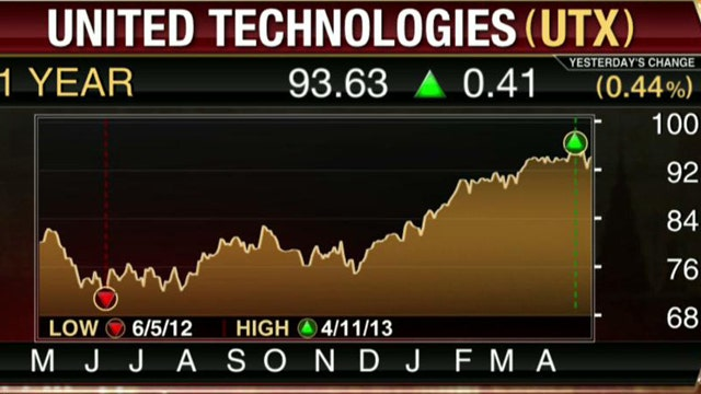 Earnings HQ: FBN's Diane Macedo breaks down UTX's first-quarter report.