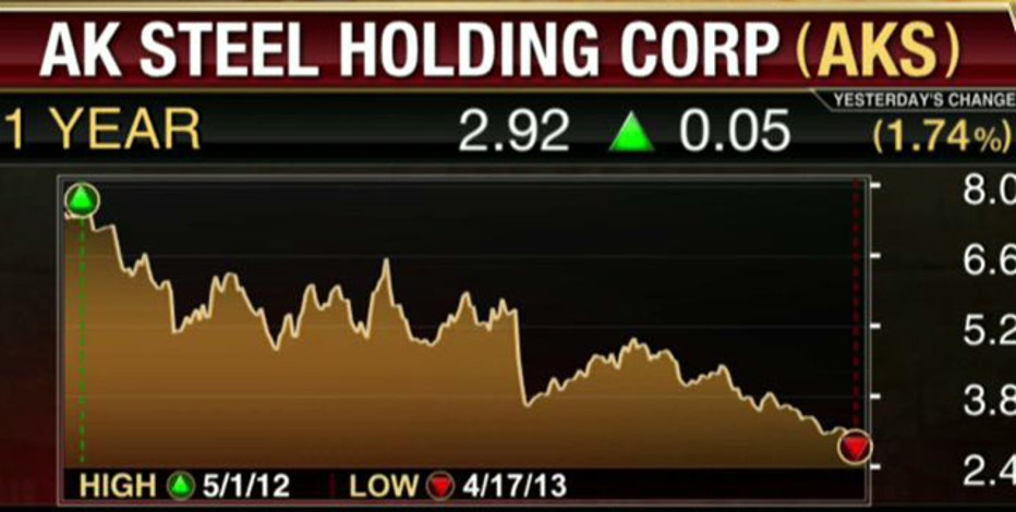 Earnings HQ: FBN's Diane Macedo breaks down first-quarter earnings reports.